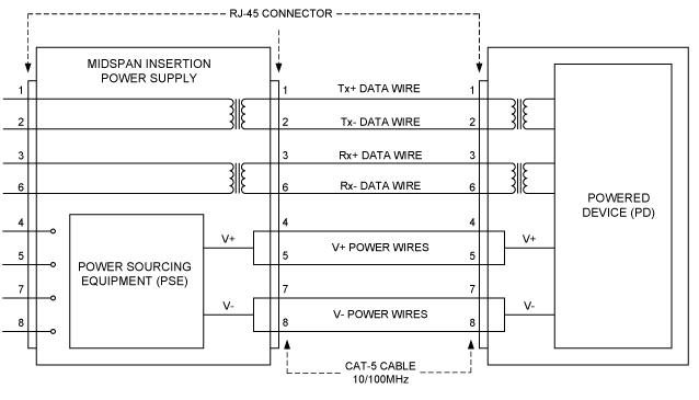 POE инжектор PL201A 48В 0,5А