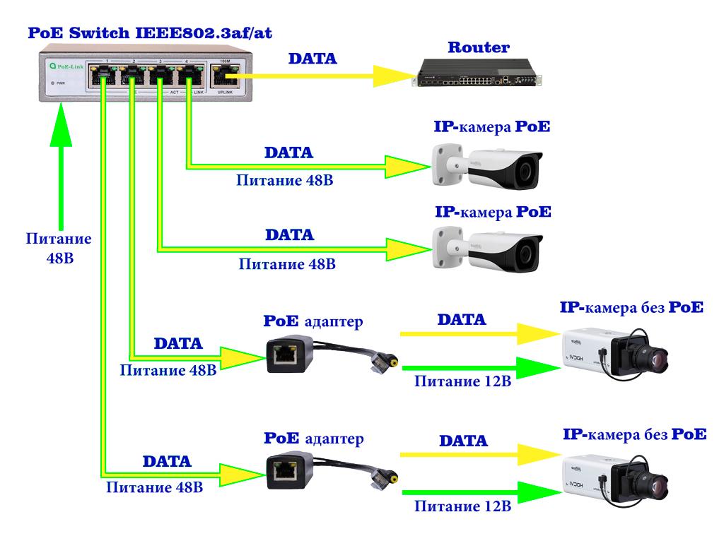 Скачать мод камеры наблюдения